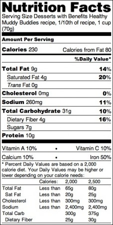 chex nutri label